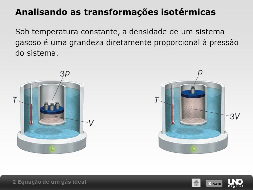 Analisando as transformações isotérmicas