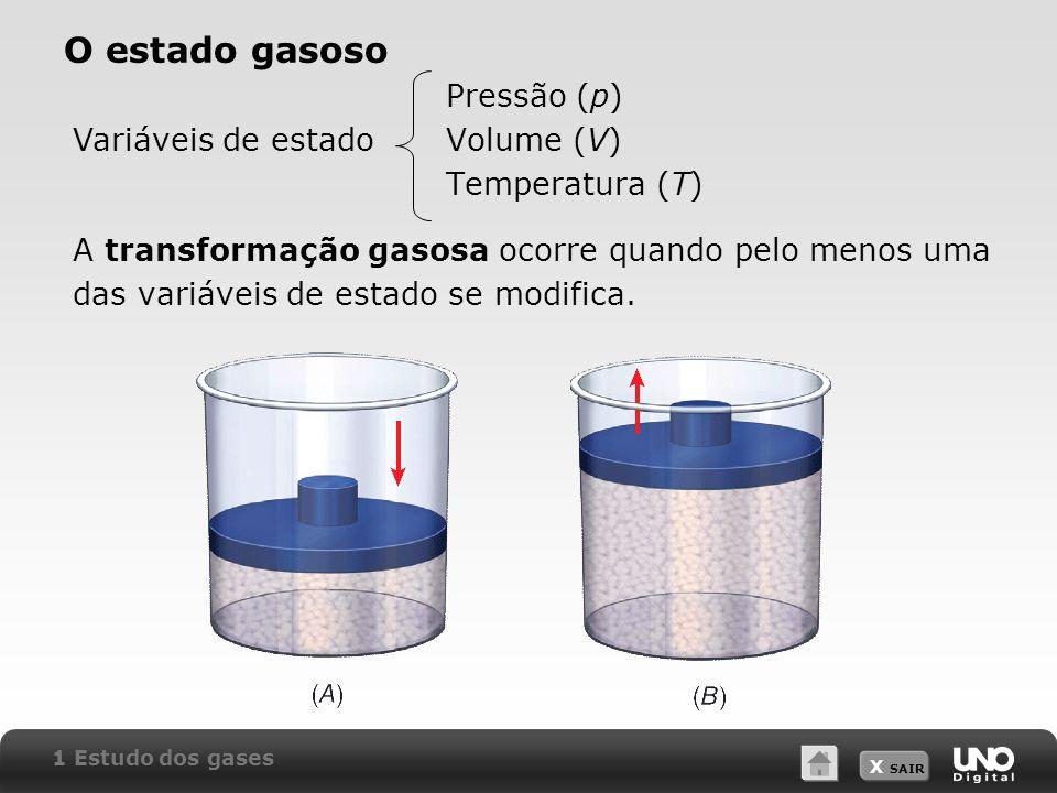 O estado gasoso Pressão (p) Volume (V) Temperatura (T)