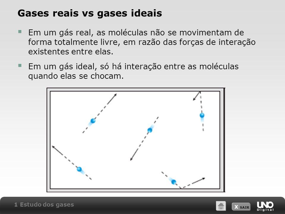 Gases reais vs gases ideais
