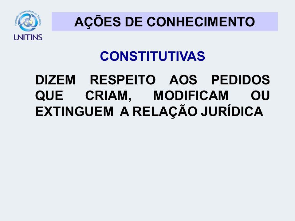 AÇÕES DE CONHECIMENTO CONSTITUTIVAS.