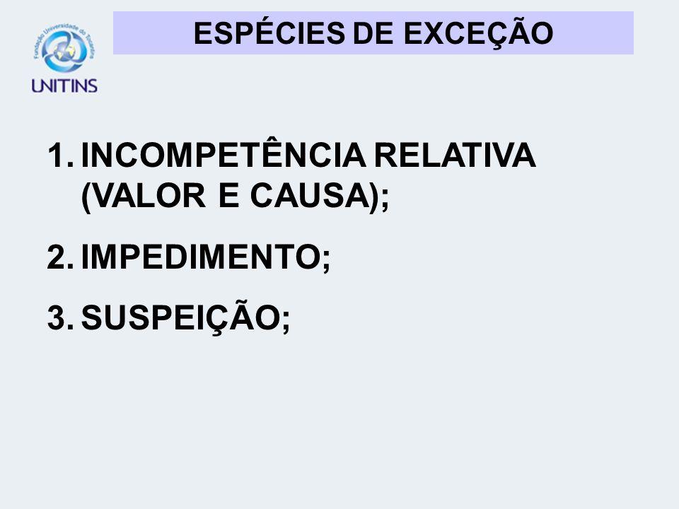 INCOMPETÊNCIA RELATIVA (VALOR E CAUSA); IMPEDIMENTO; SUSPEIÇÃO;