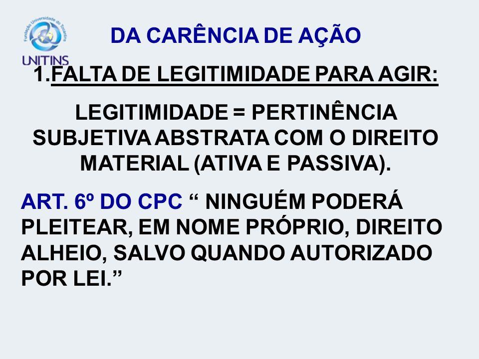 1.FALTA DE LEGITIMIDADE PARA AGIR: