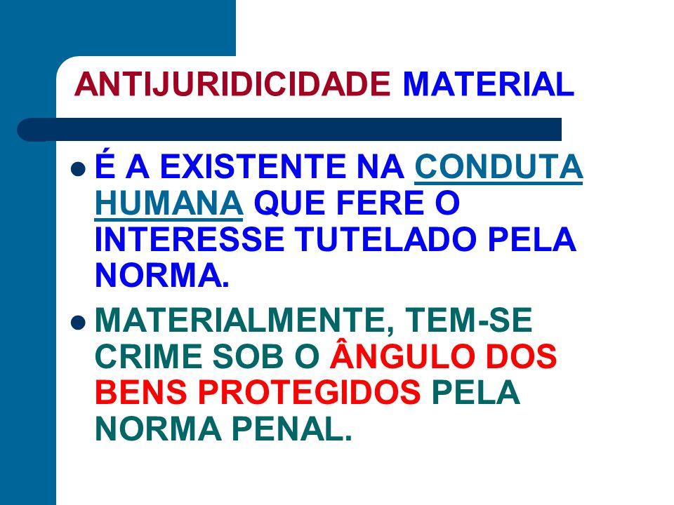 ANTIJURIDICIDADE MATERIAL
