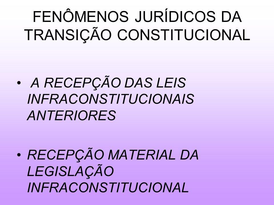 FENÔMENOS JURÍDICOS DA TRANSIÇÃO CONSTITUCIONAL
