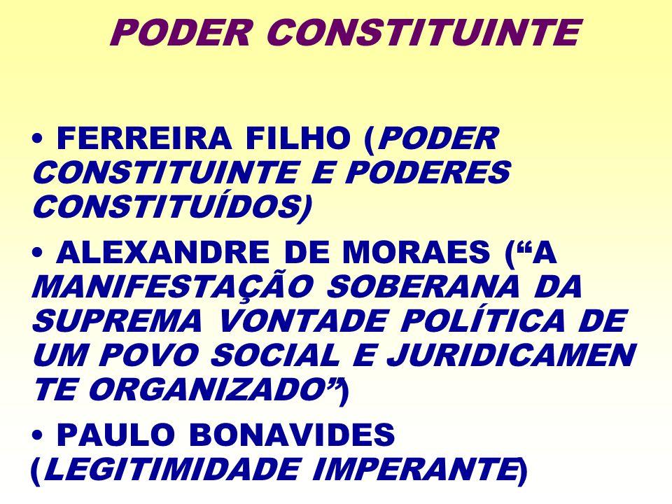 PODER CONSTITUINTE FERREIRA FILHO (PODER CONSTITUINTE E PODERES CONSTITUÍDOS)