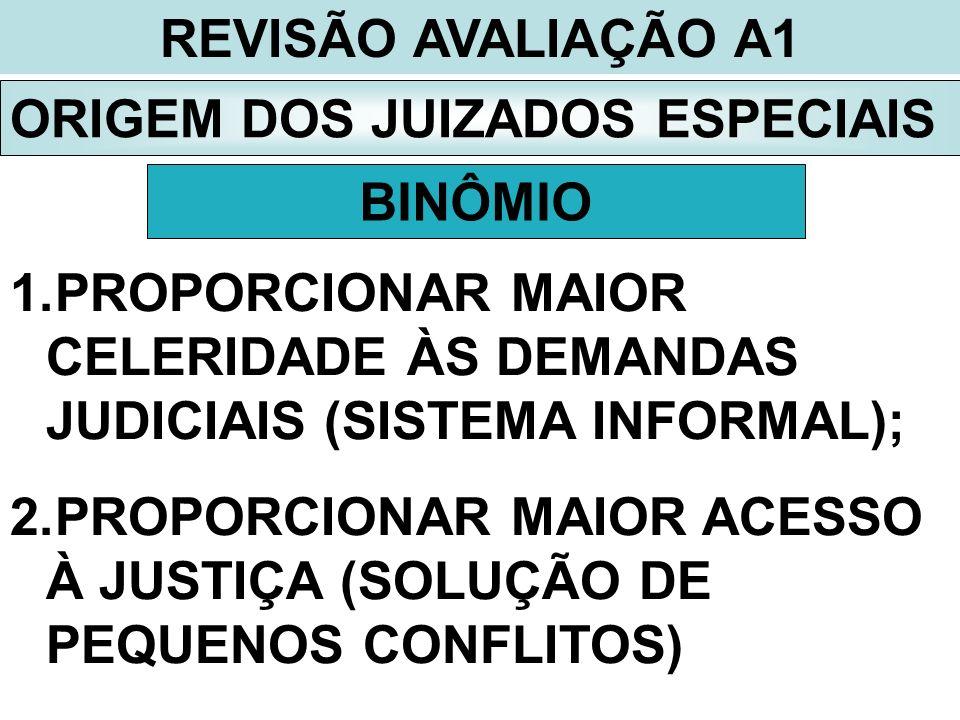 REVISÃO AVALIAÇÃO A1 ORIGEM DOS JUIZADOS ESPECIAIS. BINÔMIO. PROPORCIONAR MAIOR CELERIDADE ÀS DEMANDAS JUDICIAIS (SISTEMA INFORMAL);