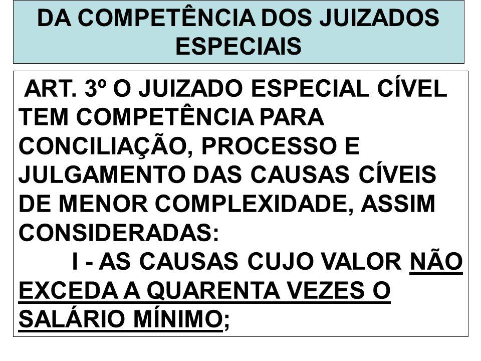 DA COMPETÊNCIA DOS JUIZADOS ESPECIAIS