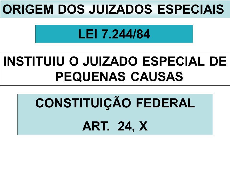 INSTITUIU O JUIZADO ESPECIAL DE PEQUENAS CAUSAS