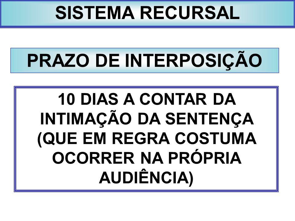 SISTEMA RECURSAL PRAZO DE INTERPOSIÇÃO