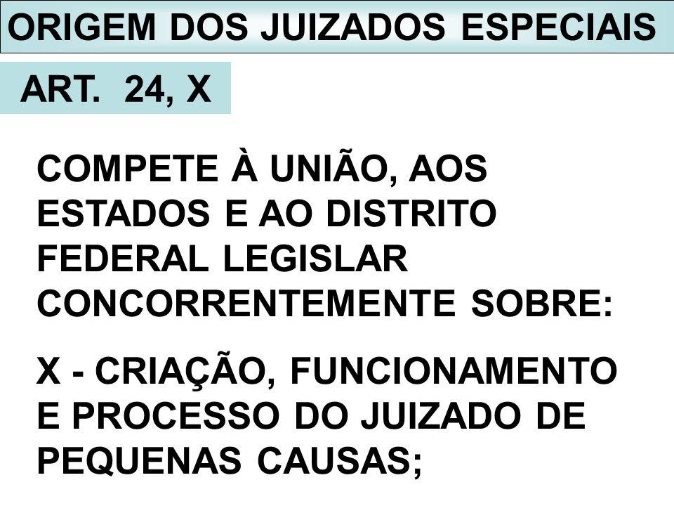 ORIGEM DOS JUIZADOS ESPECIAIS
