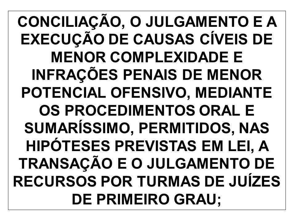 CONCILIAÇÃO, O JULGAMENTO E A EXECUÇÃO DE CAUSAS CÍVEIS DE MENOR COMPLEXIDADE E INFRAÇÕES PENAIS DE MENOR POTENCIAL OFENSIVO, MEDIANTE OS PROCEDIMENTOS ORAL E SUMARÍSSIMO, PERMITIDOS, NAS HIPÓTESES PREVISTAS EM LEI, A TRANSAÇÃO E O JULGAMENTO DE RECURSOS POR TURMAS DE JUÍZES DE PRIMEIRO GRAU;