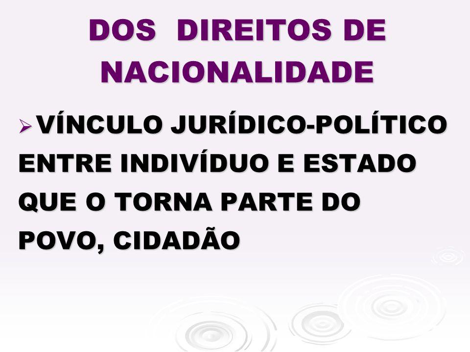 DOS DIREITOS DE NACIONALIDADE
