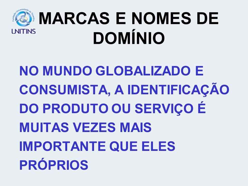 MARCAS E NOMES DE DOMÍNIO