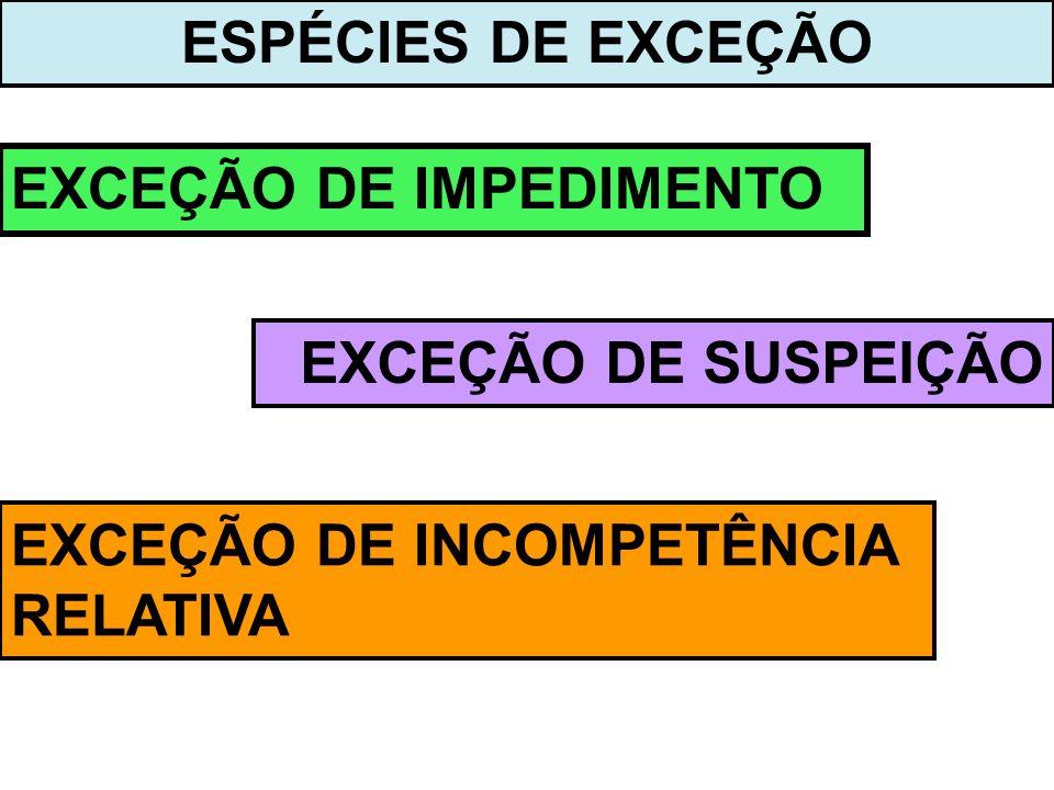 ESPÉCIES DE EXCEÇÃO EXCEÇÃO DE IMPEDIMENTO EXCEÇÃO DE SUSPEIÇÃO EXCEÇÃO DE INCOMPETÊNCIA RELATIVA
