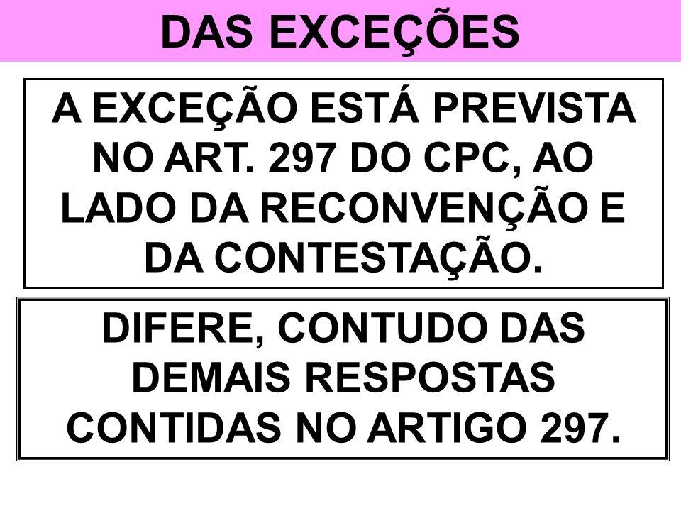 DIFERE, CONTUDO DAS DEMAIS RESPOSTAS CONTIDAS NO ARTIGO 297.