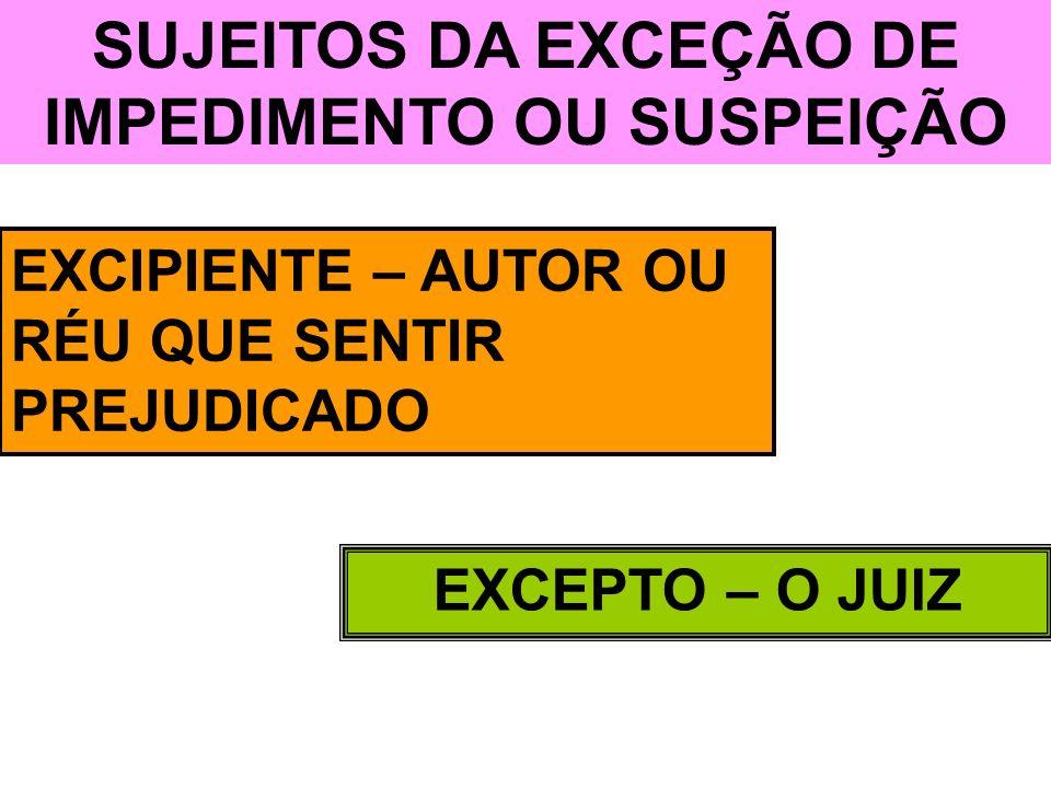 SUJEITOS DA EXCEÇÃO DE IMPEDIMENTO OU SUSPEIÇÃO