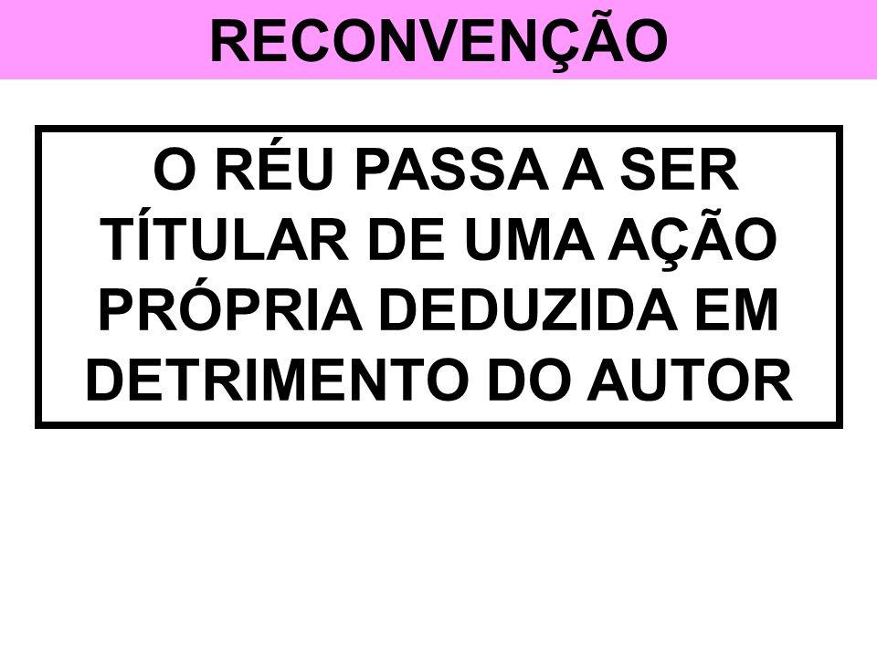 RECONVENÇÃO O RÉU PASSA A SER TÍTULAR DE UMA AÇÃO PRÓPRIA DEDUZIDA EM DETRIMENTO DO AUTOR OUTRA