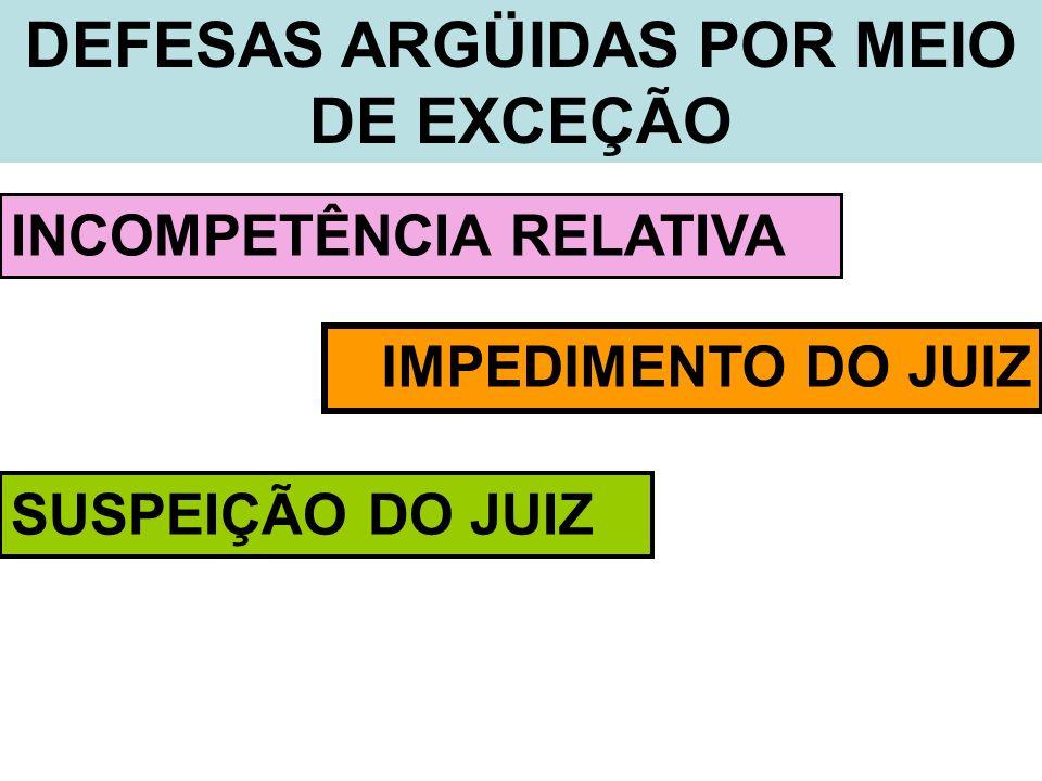 DEFESAS ARGÜIDAS POR MEIO DE EXCEÇÃO