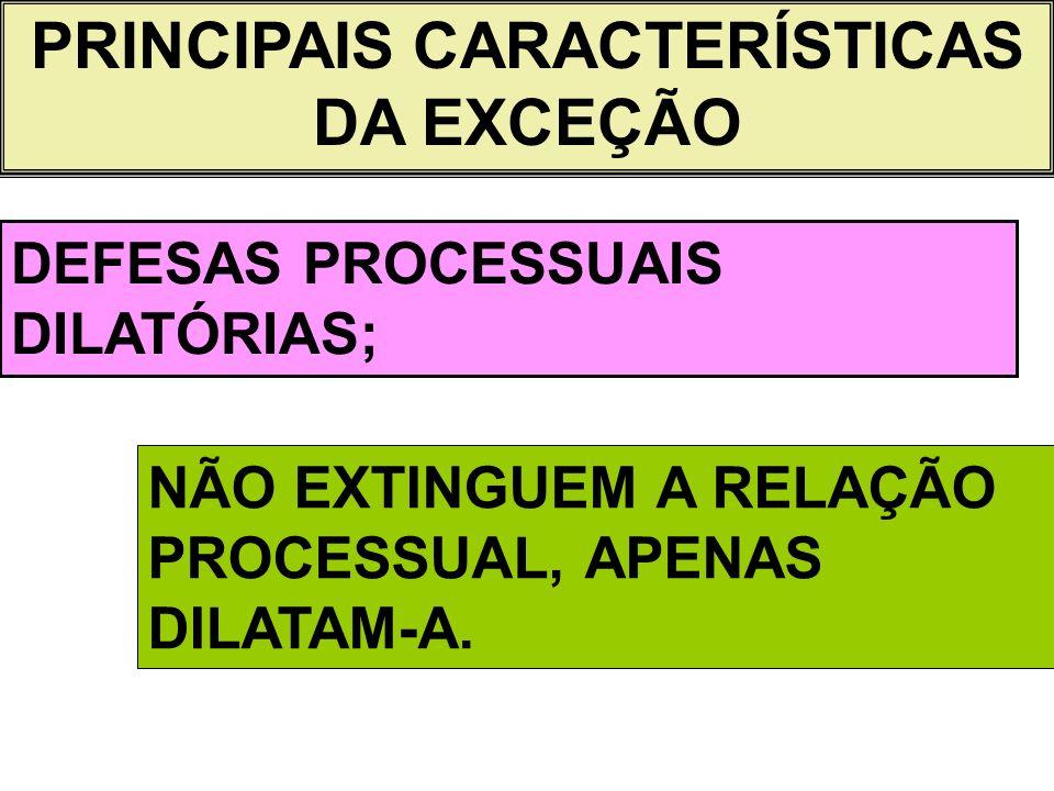 PRINCIPAIS CARACTERÍSTICAS DA EXCEÇÃO