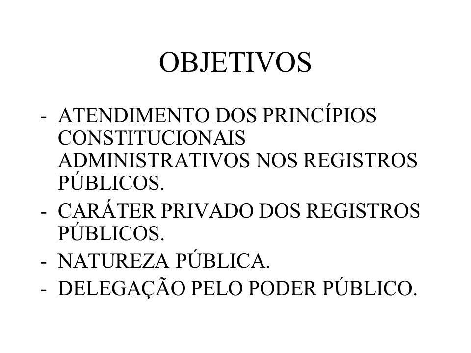 OBJETIVOS ATENDIMENTO DOS PRINCÍPIOS CONSTITUCIONAIS ADMINISTRATIVOS NOS REGISTROS PÚBLICOS. CARÁTER PRIVADO DOS REGISTROS PÚBLICOS.