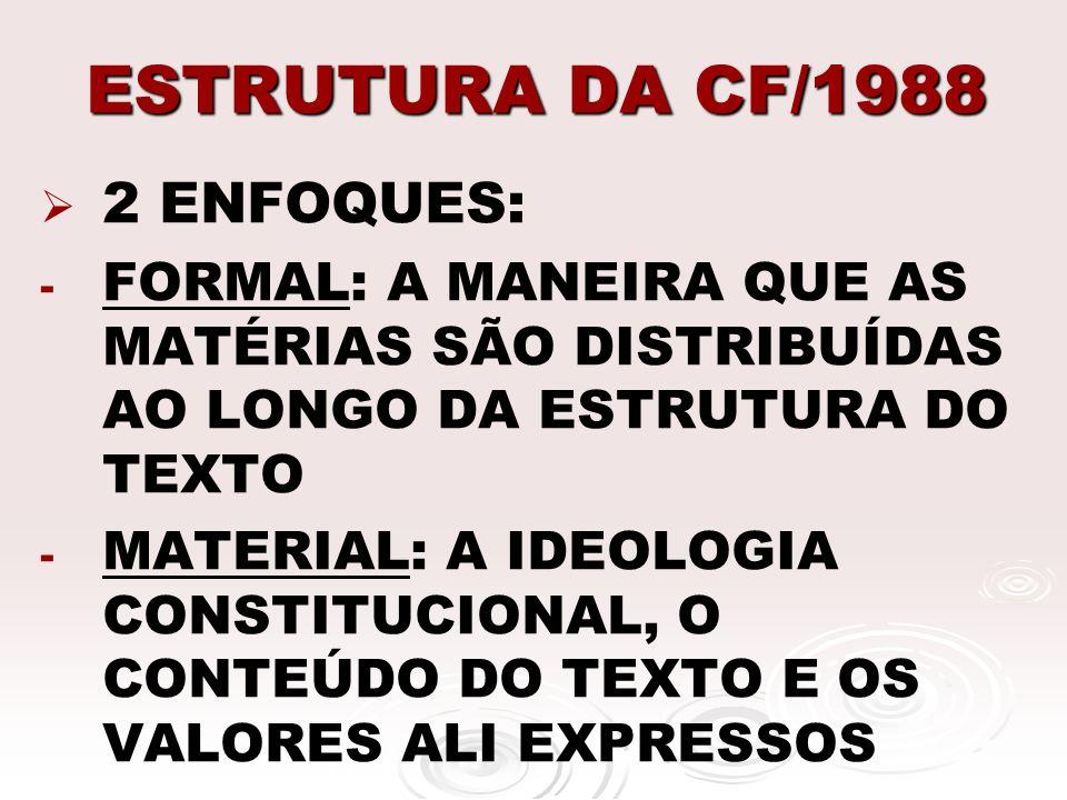 ESTRUTURA DA CF/1988 2 ENFOQUES: