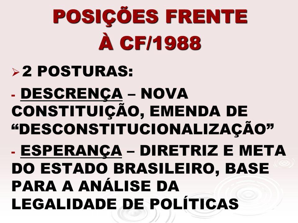 POSIÇÕES FRENTE À CF/1988 2 POSTURAS: