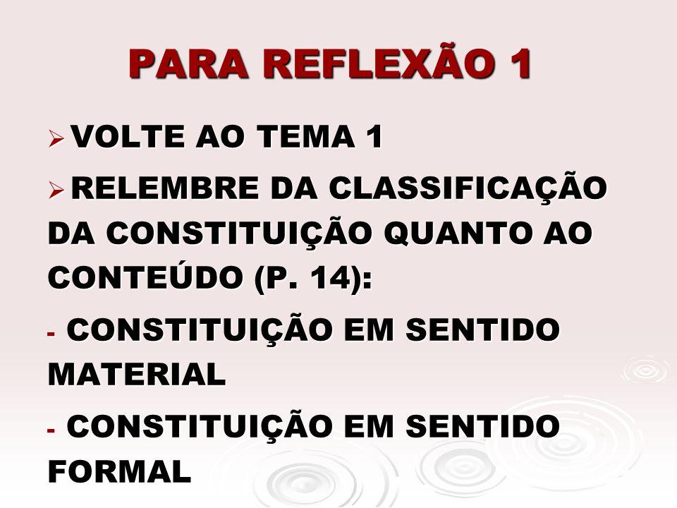 PARA REFLEXÃO 1 VOLTE AO TEMA 1