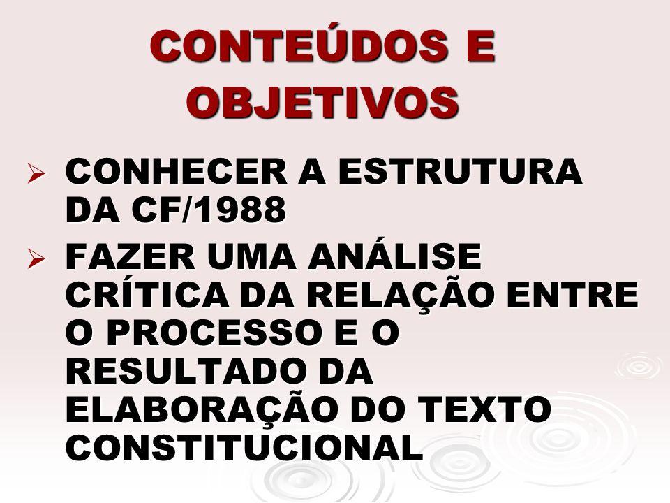 CONTEÚDOS E OBJETIVOS CONHECER A ESTRUTURA DA CF/1988
