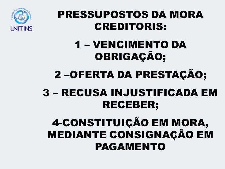 PRESSUPOSTOS DA MORA CREDITORIS: 1 – VENCIMENTO DA OBRIGAÇÃO;
