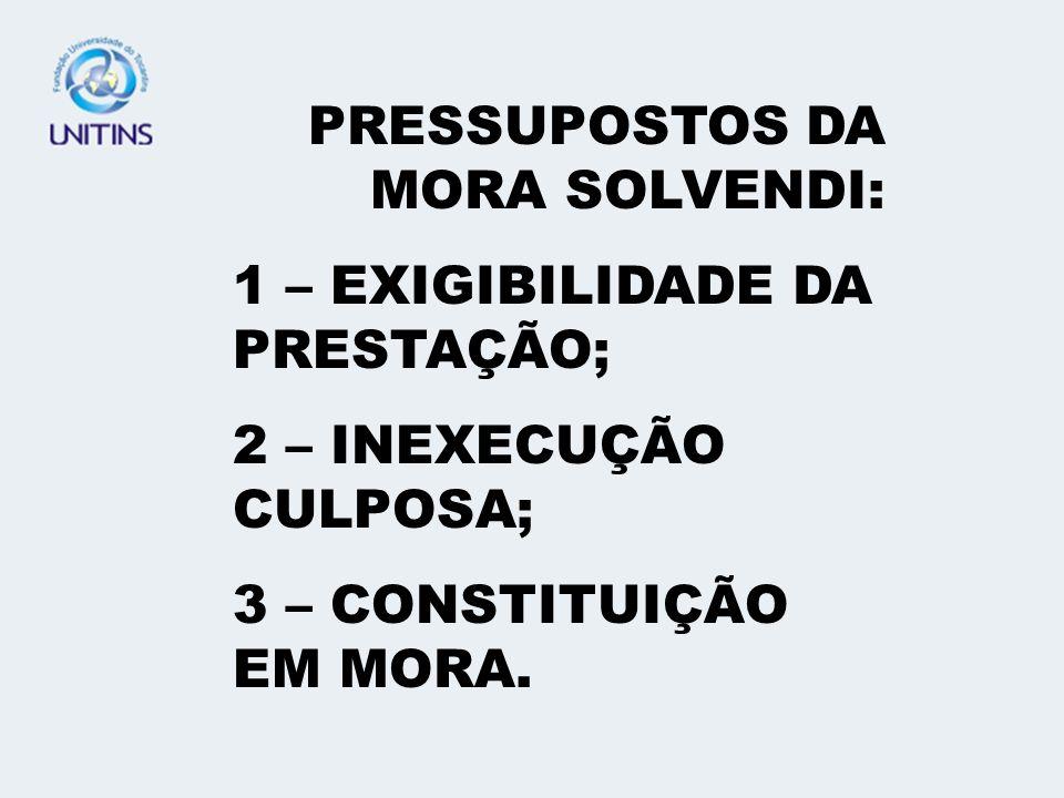 PRESSUPOSTOS DA MORA SOLVENDI: