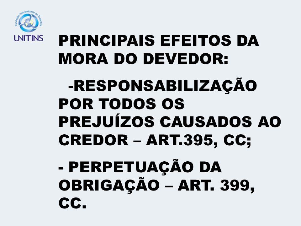 PRINCIPAIS EFEITOS DA MORA DO DEVEDOR: