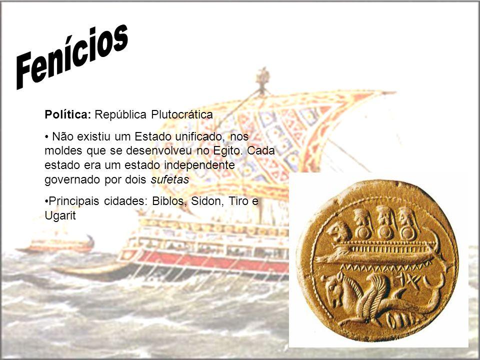 Fenícios Política: República Plutocrática