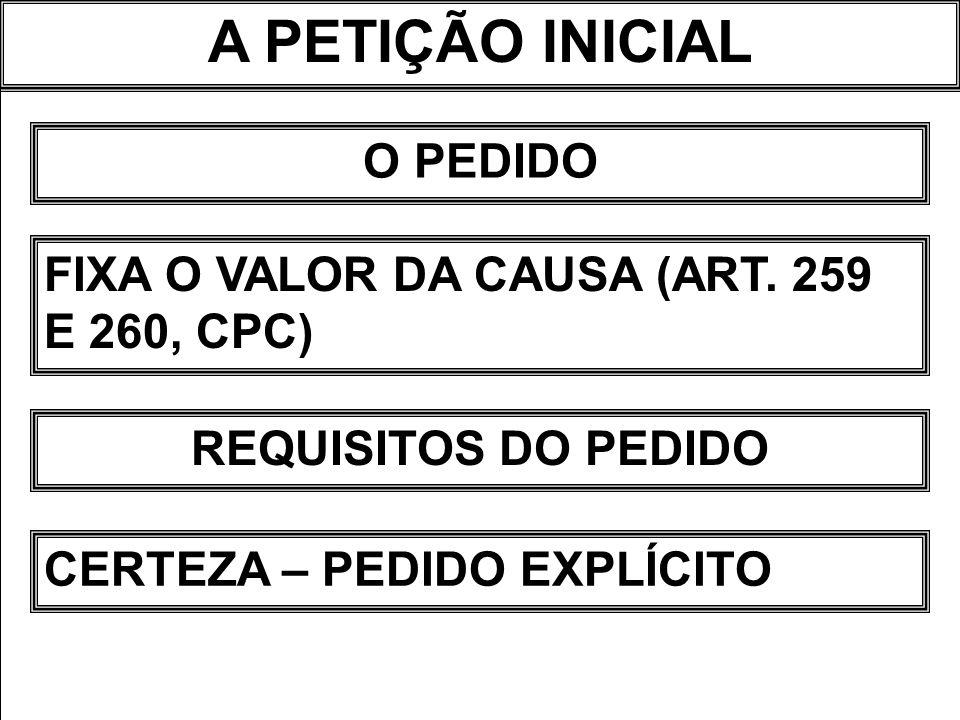 A PETIÇÃO INICIAL O PEDIDO FIXA O VALOR DA CAUSA (ART. 259 E 260, CPC)