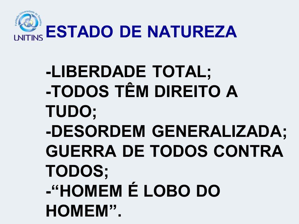 ESTADO DE NATUREZA -LIBERDADE TOTAL; -TODOS TÊM DIREITO A TUDO; -DESORDEM GENERALIZADA; GUERRA DE TODOS CONTRA TODOS; - HOMEM É LOBO DO HOMEM .
