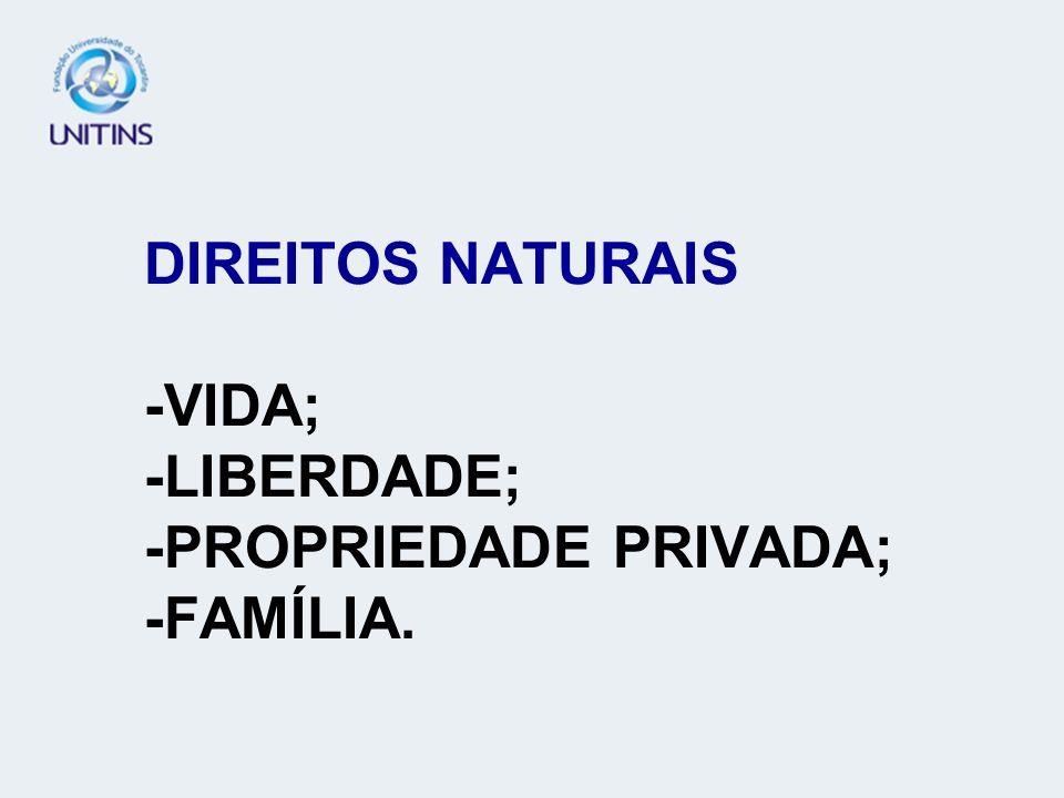 DIREITOS NATURAIS -VIDA; -LIBERDADE; -PROPRIEDADE PRIVADA; -FAMÍLIA.