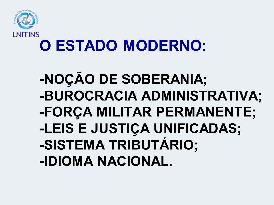O ESTADO MODERNO: -NOÇÃO DE SOBERANIA; -BUROCRACIA ADMINISTRATIVA; -FORÇA MILITAR PERMANENTE; -LEIS E JUSTIÇA UNIFICADAS; -SISTEMA TRIBUTÁRIO; -IDIOMA NACIONAL.