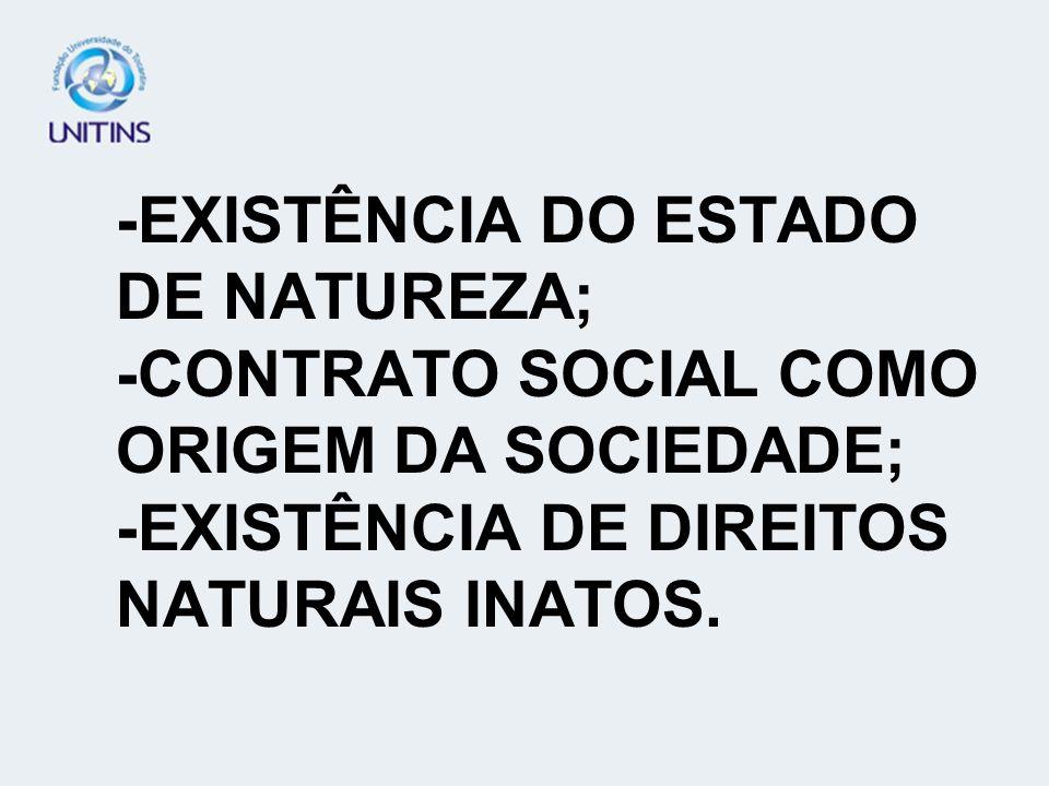 -EXISTÊNCIA DO ESTADO DE NATUREZA; -CONTRATO SOCIAL COMO ORIGEM DA SOCIEDADE; -EXISTÊNCIA DE DIREITOS NATURAIS INATOS.