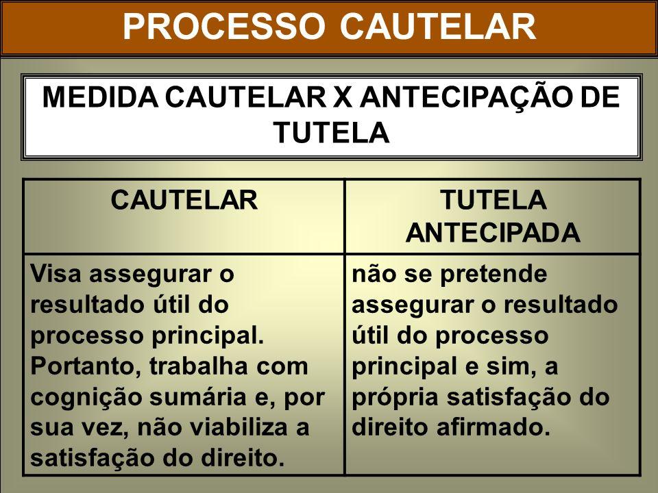 MEDIDA CAUTELAR X ANTECIPAÇÃO DE TUTELA