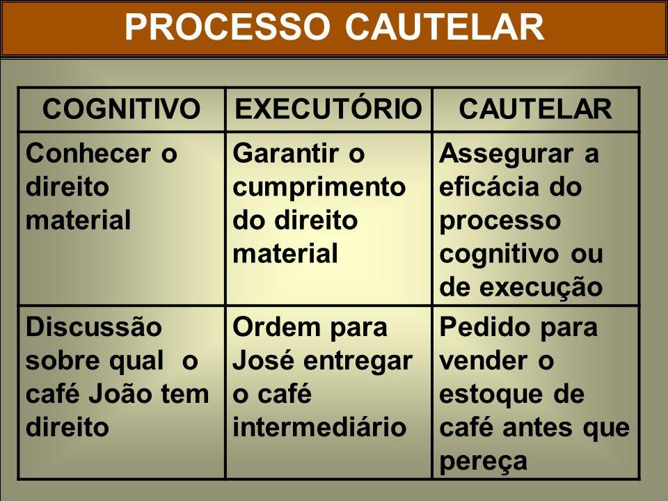 PROCESSO CAUTELAR COGNITIVO EXECUTÓRIO CAUTELAR