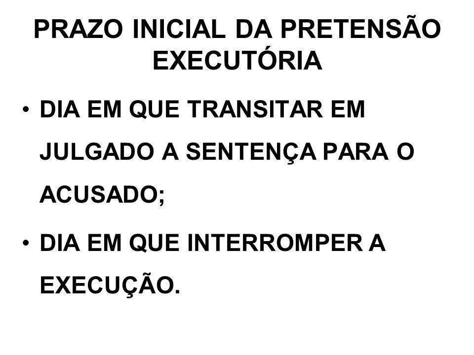 PRAZO INICIAL DA PRETENSÃO EXECUTÓRIA