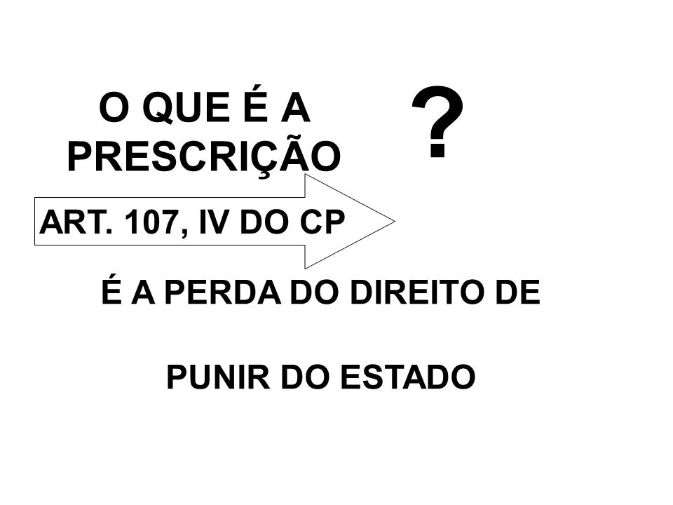 É A PERDA DO DIREITO DE PUNIR DO ESTADO