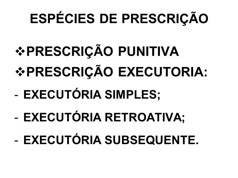ESPÉCIES DE PRESCRIÇÃO