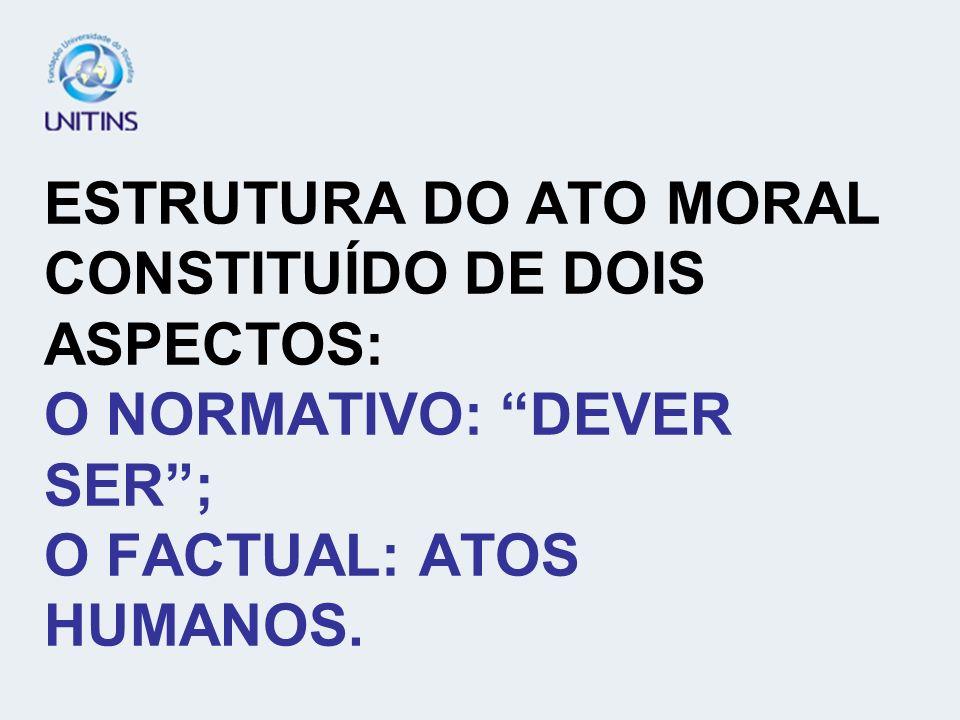 ESTRUTURA DO ATO MORAL CONSTITUÍDO DE DOIS ASPECTOS: O NORMATIVO: DEVER SER ; O FACTUAL: ATOS HUMANOS.