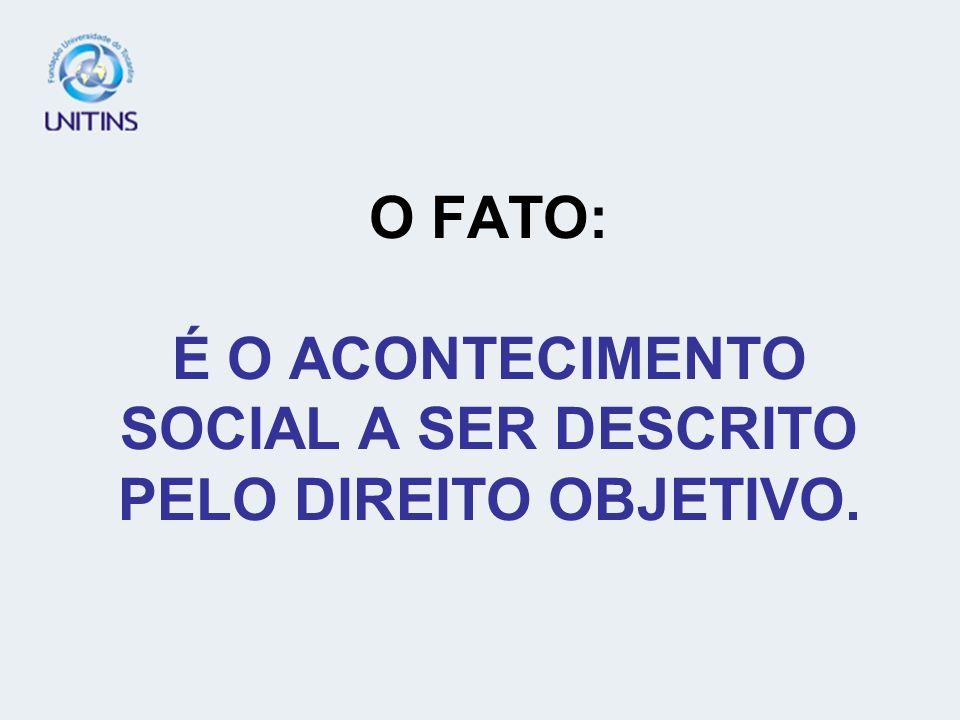 O FATO: É O ACONTECIMENTO SOCIAL A SER DESCRITO PELO DIREITO OBJETIVO.