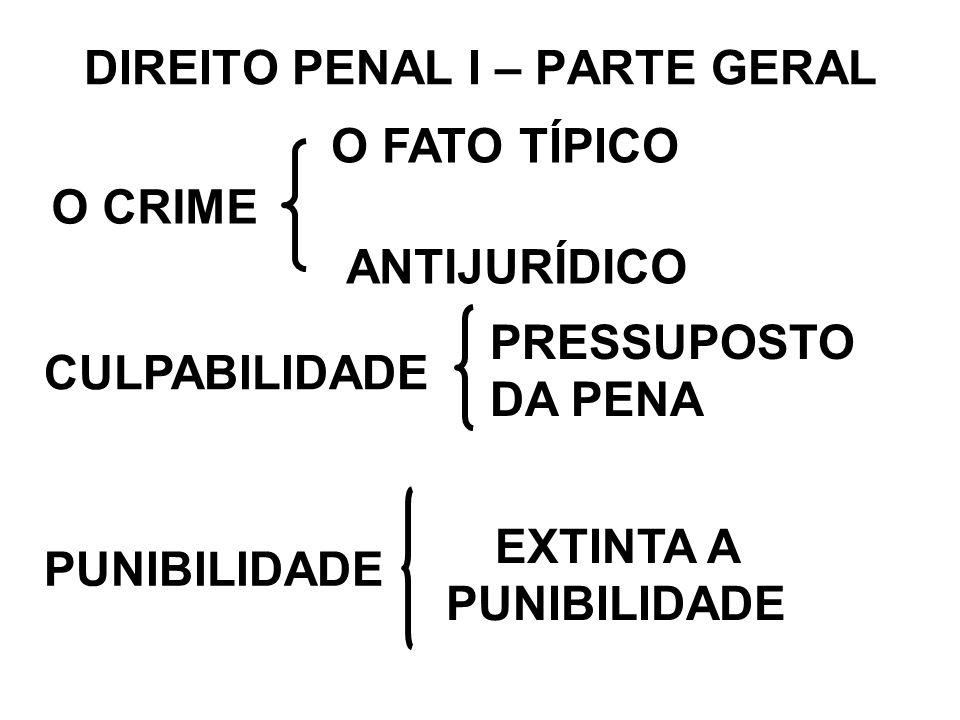 DIREITO PENAL I – PARTE GERAL