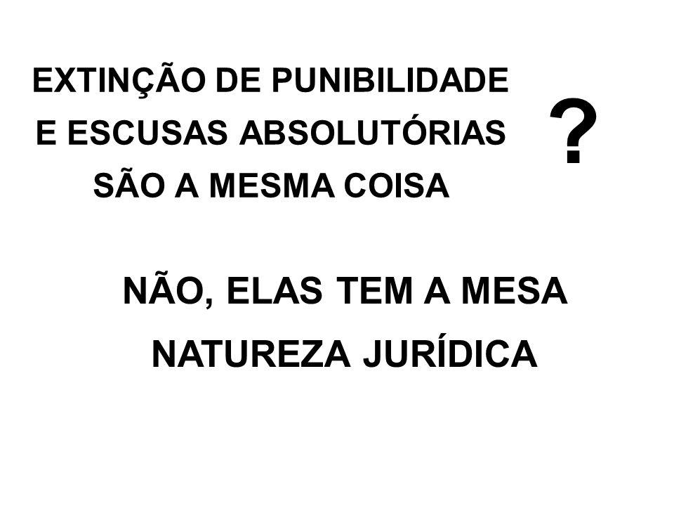 EXTINÇÃO DE PUNIBILIDADE E ESCUSAS ABSOLUTÓRIAS SÃO A MESMA COISA