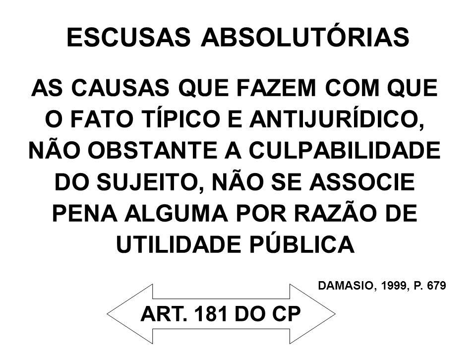 ESCUSAS ABSOLUTÓRIAS