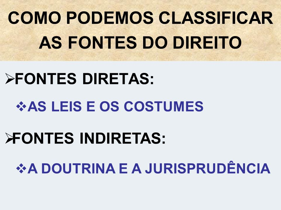 COMO PODEMOS CLASSIFICAR AS FONTES DO DIREITO