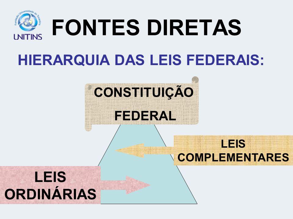 FONTES DIRETAS HIERARQUIA DAS LEIS FEDERAIS: LEIS ORDINÁRIAS
