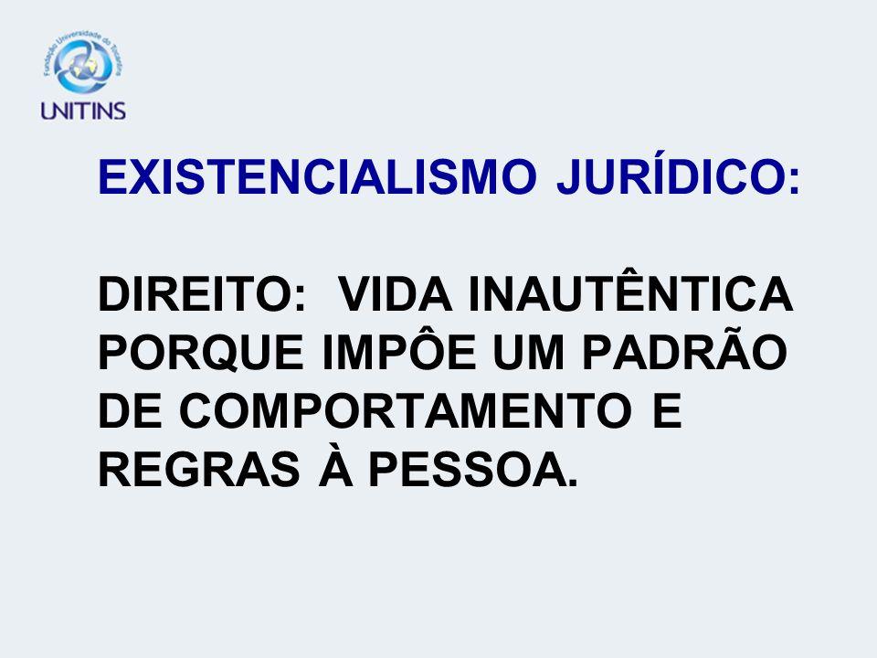 EXISTENCIALISMO JURÍDICO: DIREITO: VIDA INAUTÊNTICA PORQUE IMPÔE UM PADRÃO DE COMPORTAMENTO E REGRAS À PESSOA.